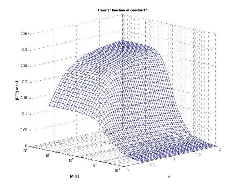 File:ICGEMS ID tf C1 3D2(mesh-grid).jpg