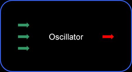 Oscillatorblkbox2.png