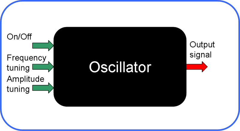 File:Oscillatorblkbox2.png