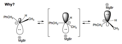 Scheme 13: Stereochemical Scrambling of a Grignard Reagent