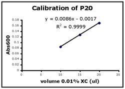 P20 calibration