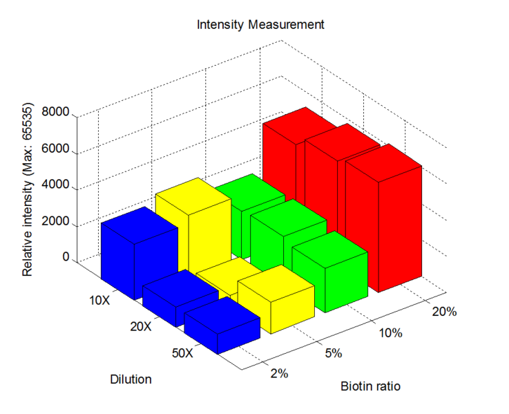 File:Intensity Optimization.png