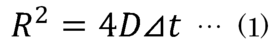 The equation of Brownian motion.