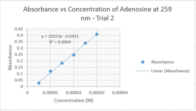 Adenosine-UVVis-259nm-2.jpg