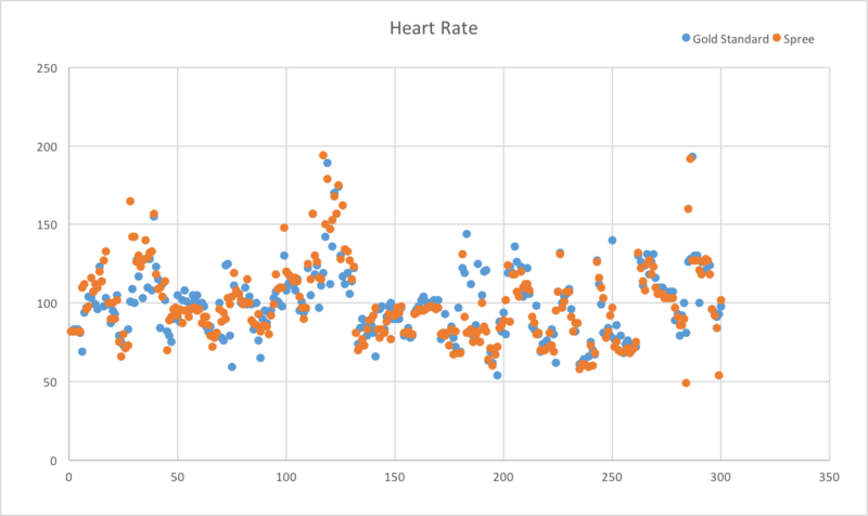 File:InferentialHeartRate 1.png