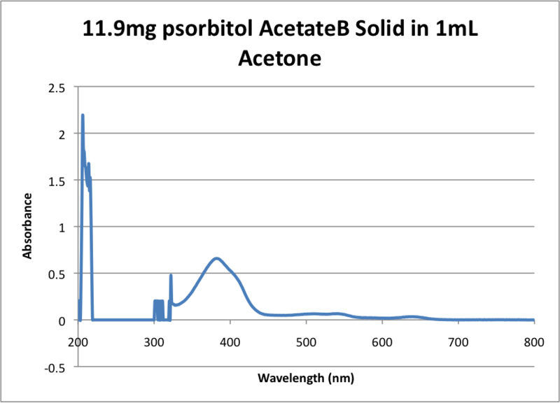 File:11.9mg psorbitol AcetateB Solid in 1mL Acetone.png