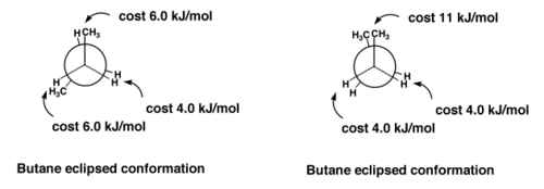 Scheme 8: Eclipsed Conformations of Butane
