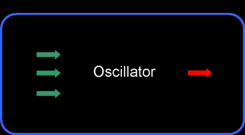 File:Oscillatorblkbox.png