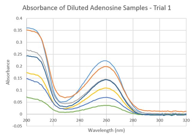 Adenosine-UVVis-1.jpg