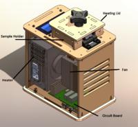 OpenPCR Machine
