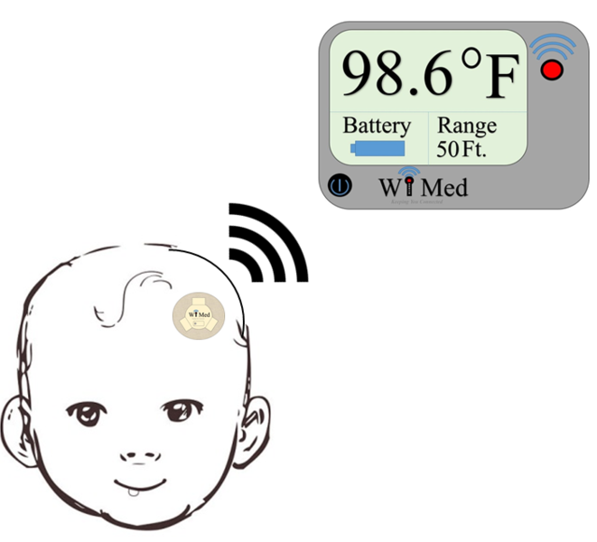 Image:Baby head with patch.PNG
