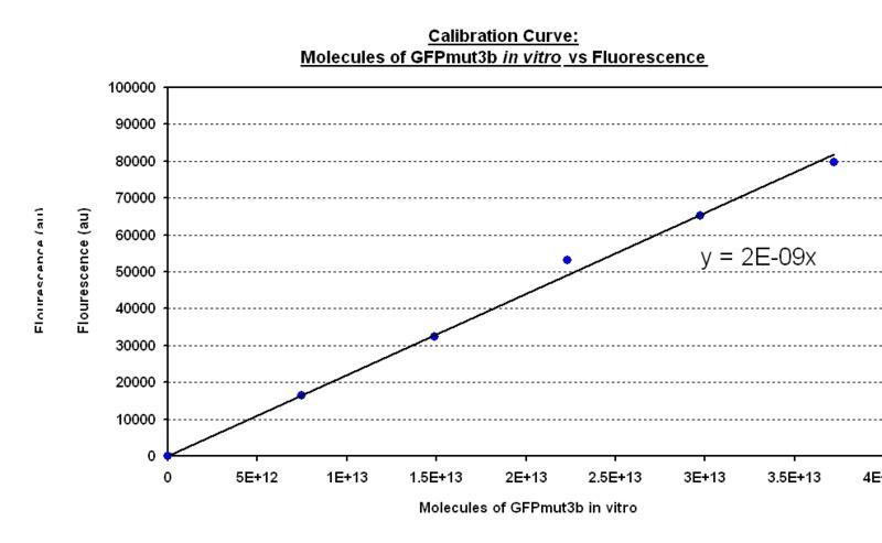 File:Cal fig 1.3.PNG