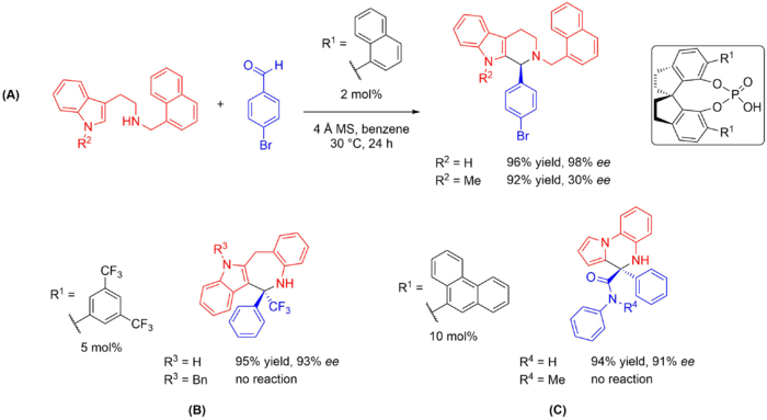 Scheme: (2013-2015 SPINOLs). SPINOL-derived Phopshoric Acid Catalysis.