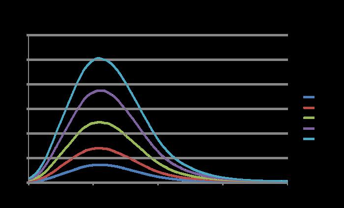 20150909 bonan fluorescence graph.png