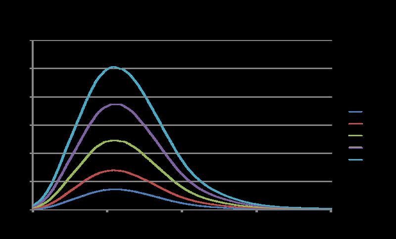 File:20150909 bonan fluorescence graph.png