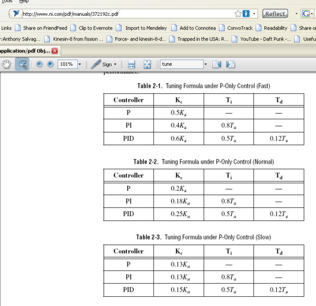 File:PID Formulae.png