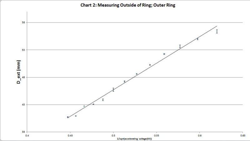 File:Sebastian Measuring Outside of Ring; Outer Ring.JPG