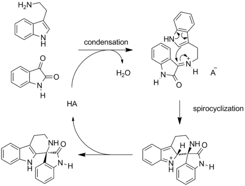 Scheme: (Franz 2011). spirocyclization mechanism - MHT marks this for deletion because the mech is kind of obvious from what has been already discussed.