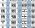 Thumbnail for version as of 13:37, 25 September 2013