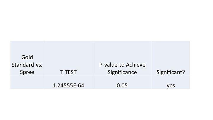 T Test Temperature.jpg