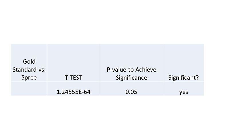 File:T Test Temperature.jpg