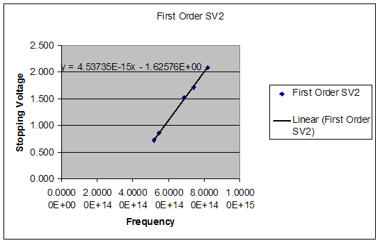 File:Planks Constant 1st order sv2.bmp