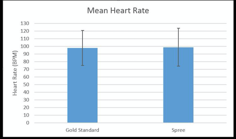 File:BME100WG8MEANHEARTRATE.png
