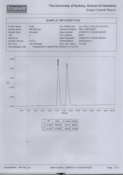 File:Rac-PZQ HPLC.JPG