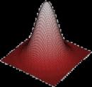 Gaussian3D.png