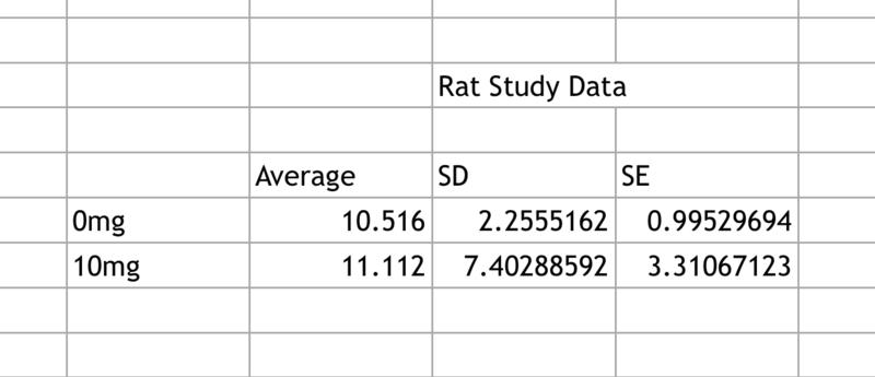 File:Rat Data.png