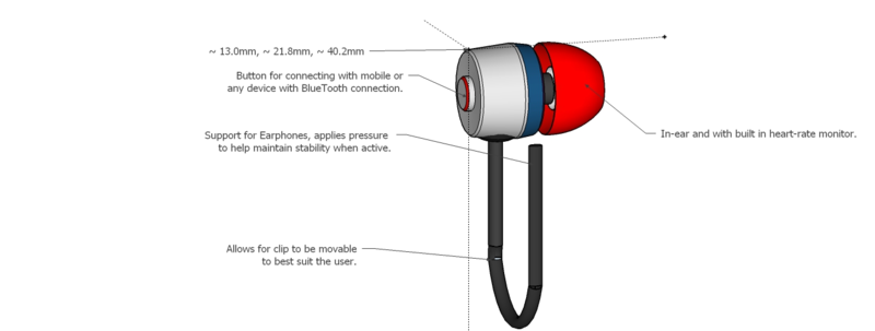 Image:Earphone complete diagram group11.png