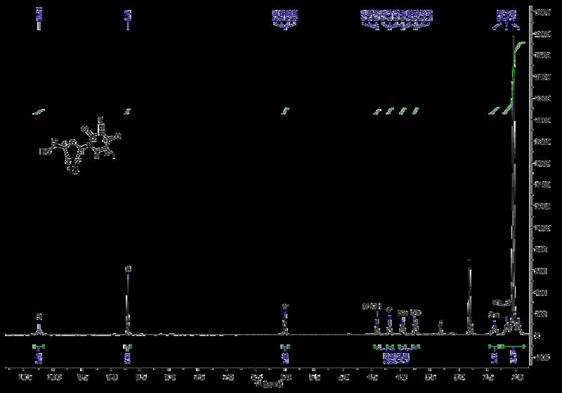 File:Biomod Aarhus Chem NMR 18H.png