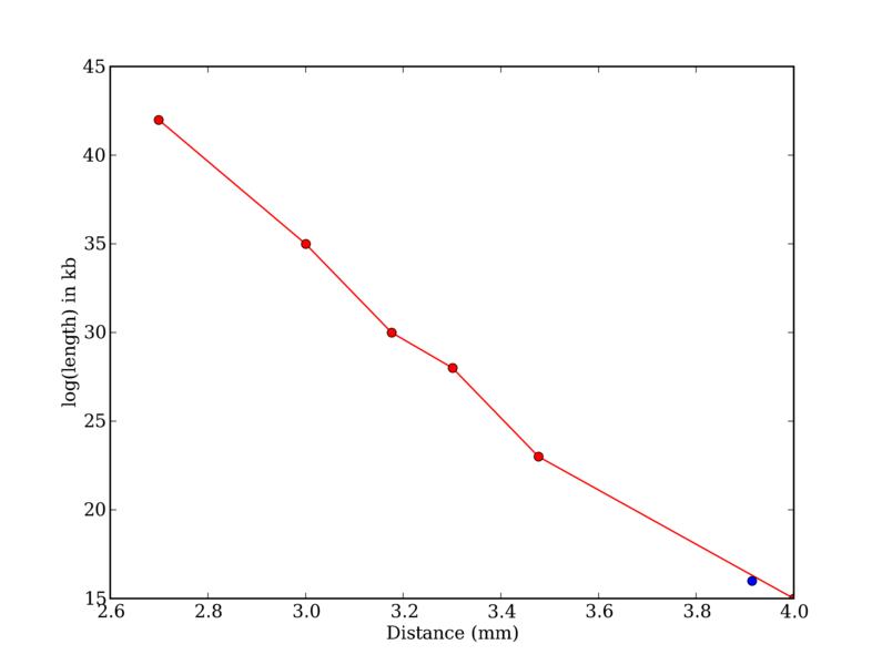 File:Graph20.jpg,thumbnail