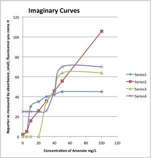 Imaginary Curve2.jpg