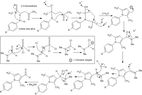 Figure 10: Mechanism: Paal-Knorr cyclisation and Vilsmeier-Haack Synthesis to Aldehyde