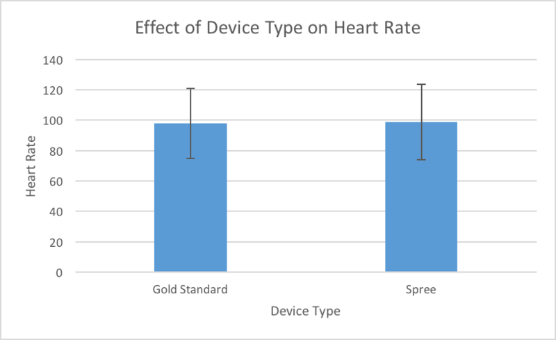 File:Heartrate 1.png