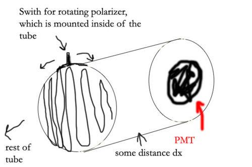 Polarizerswitch.jpg