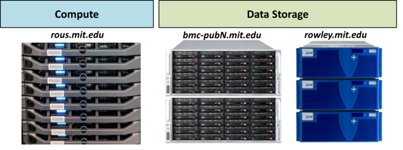 File:BMC servers.png