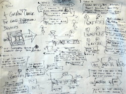 "Figure 2. Photo of the first draft I sketched out for the story board of the comic on the plane ride home. You can make out the first ever ""drawings"" of System Sally and Device Dude in the 2nd panel."