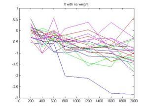 Graphxnoweight.jpg