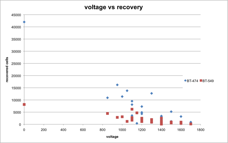 File:2015-11-03 recovery vs voltage.png
