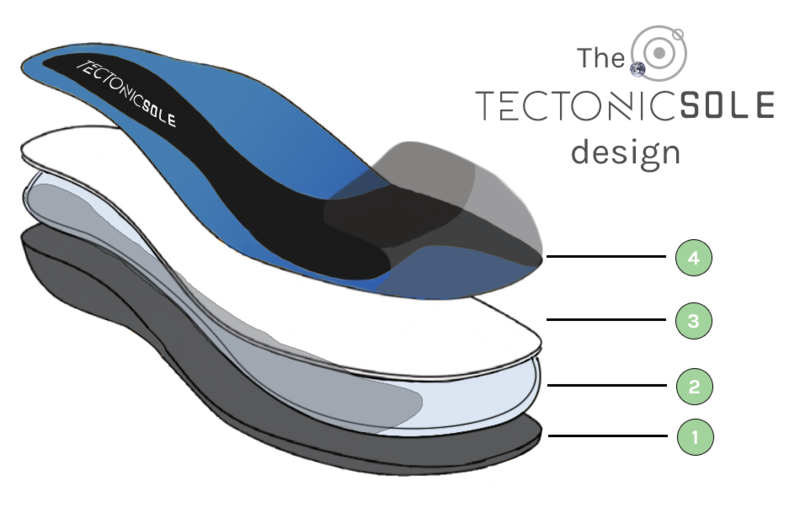 File:Insole layers-group9.png