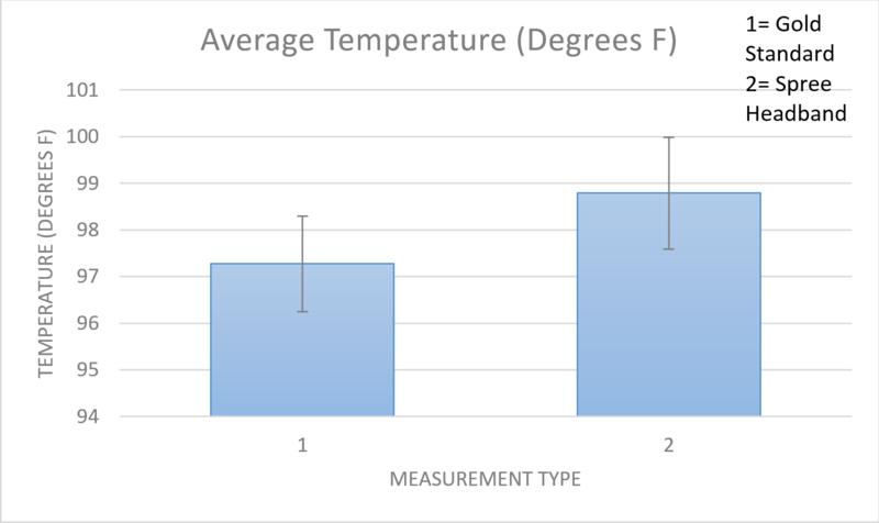 File:Temperature Graph.png