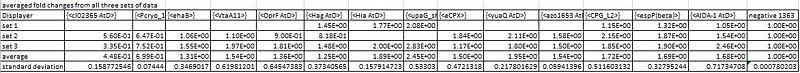 File:Average chart.jpg