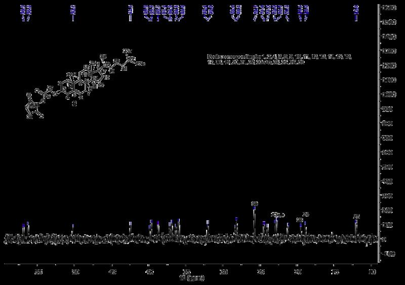 File:Biomod Aarhus Chem NMR 6C2.png
