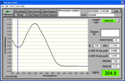 Typical DNA peak as measured by the Nanodrop on PC