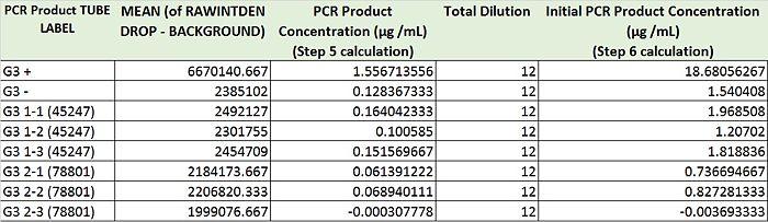PCRTable5.jpg
