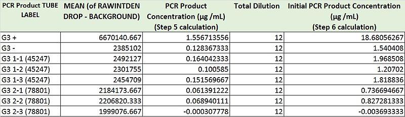File:PCRTable5.jpg