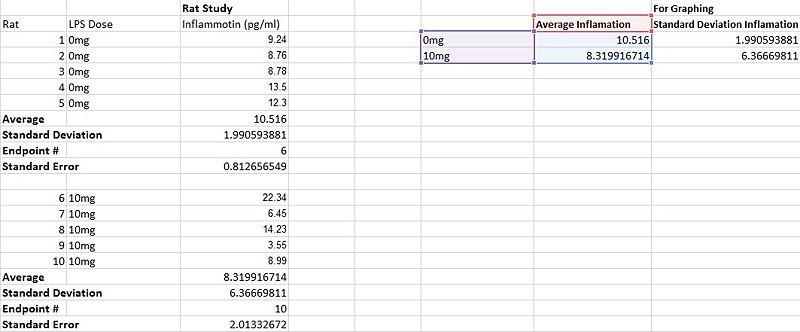 File:Rat Data Group 3.JPG