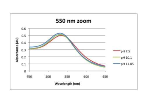 550 nm zoom-pH.png